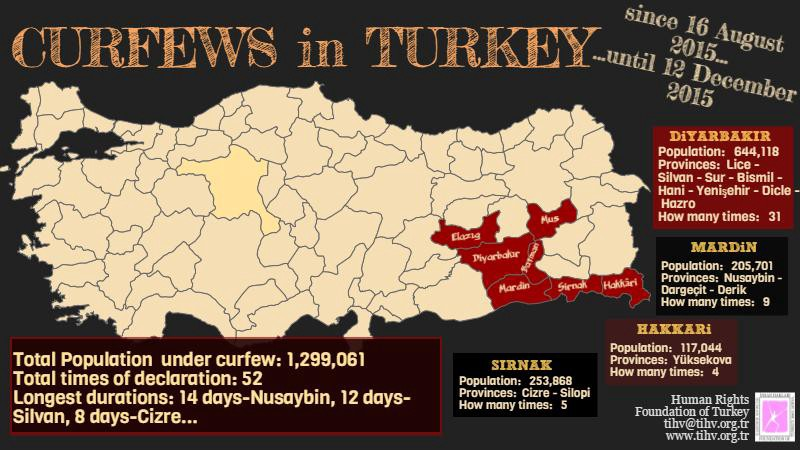 curfews-in-Turkey